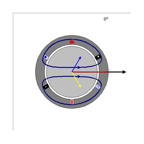 how 3 phase induction motor rotates how an electric motor works