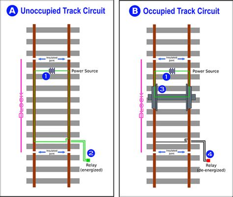 integrated circuit that keeps track of the current time in a pc how track circuits detect and protect trains greater greater washington