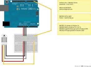 dht22 high precision temp and humidity sensor hobbyist co nz