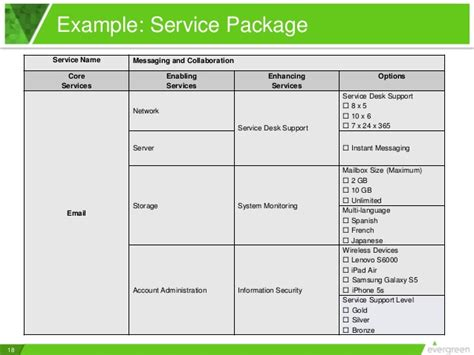 Service Design Package Vorlage It Service Catalogs 5 To Service Design