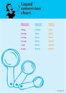 pin cooking measurement conversions chart all on pinterest