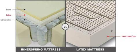mattress vs innerspring coil