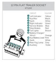 pin trailer plug wiring diagram south africa trailer