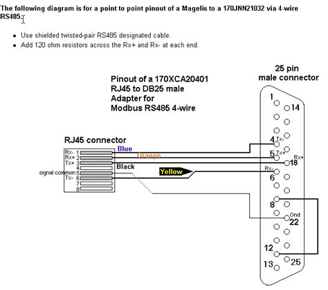 rs485 to rj45 wiring diagram 28 images rj45 rs485