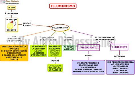 illuminismo in storia mappe concettuali illuminismo 28 images mappa