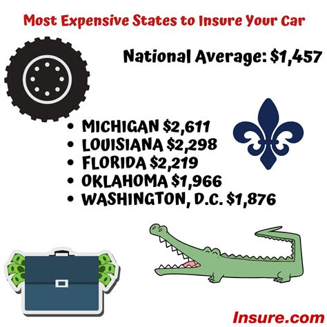 Car Insurance Louisiana by Car Insurance Rates By State 2019 Most And Least Expensive