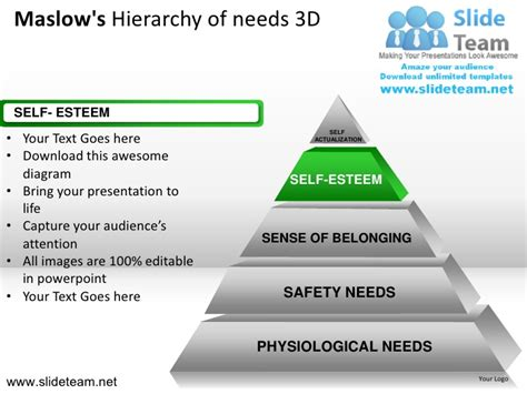Maslow S Hierarchy Of Needs 3d Powerpoint Ppt Slides Self Esteem Powerpoint Templates