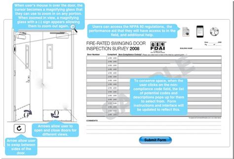One Learning Challenge Four Designers Put Their Skills To The Test Learning Solutions Magazine Door Checklist Template