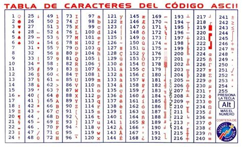codigo ascii completo binario related keywords codigo acentos en la computadora related keywords acentos en la