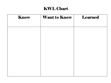 kwl chart template word document lesson plans understanding poverty through numbers