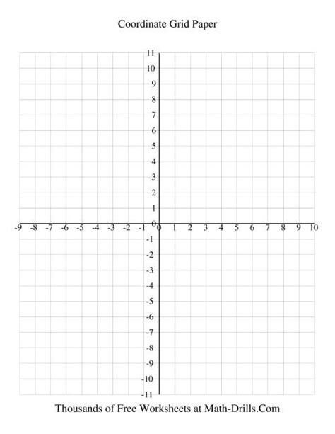 cm coordinate grid   labeled graph paper