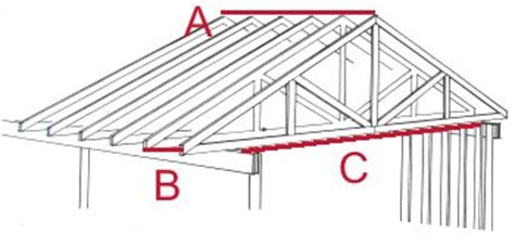Gable Roof Truss Design Kayat Kandi Roof Truss Designs The Home