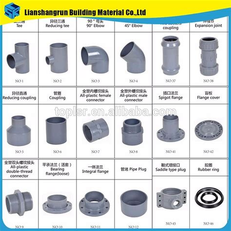 Plumbing Parts Names by Wholesale Plumbing Pvc Pipe Fittings Names And Parts Price Buy Pvc Plumbing Parts Names Of Pvc