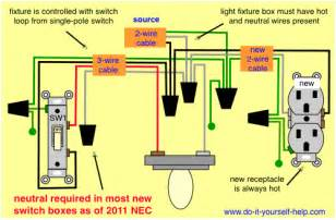 wiring diagrams for electrical receptacle outlets do it the knownledge