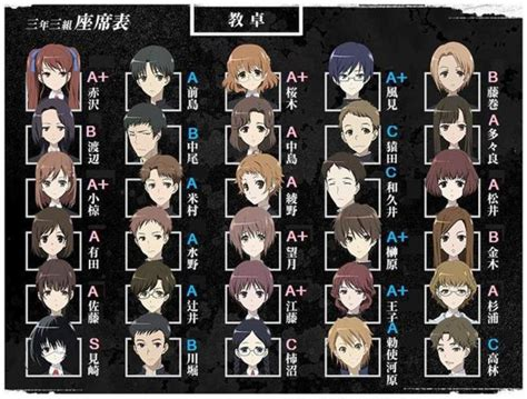 list of the idolmaster characters wikipedia characters ranking another wiki fandom powered by wikia