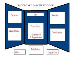 science fair poster board template science project board layout exles they are