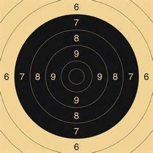 Shooting Bench Dimensions Shooting Targets Gowans Amp Son Printers Target Printing
