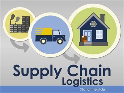 template powerpoint logistics supply chain logistics powerpoint template