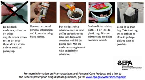 Where To Dispose Of A by Dispose Of Medications Properly Residents Prattville