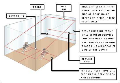 racquetball court diagram squash court diagram sullivan recreation and fitness