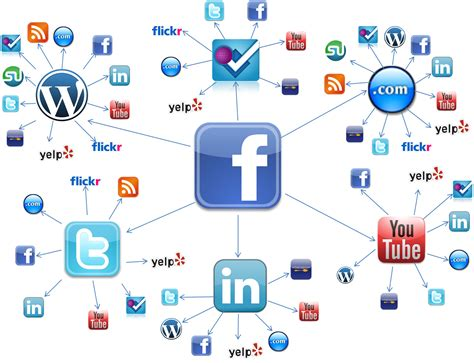 imagenes de redes sociales e internet la tecnologia netiqueta y fraudes de internet