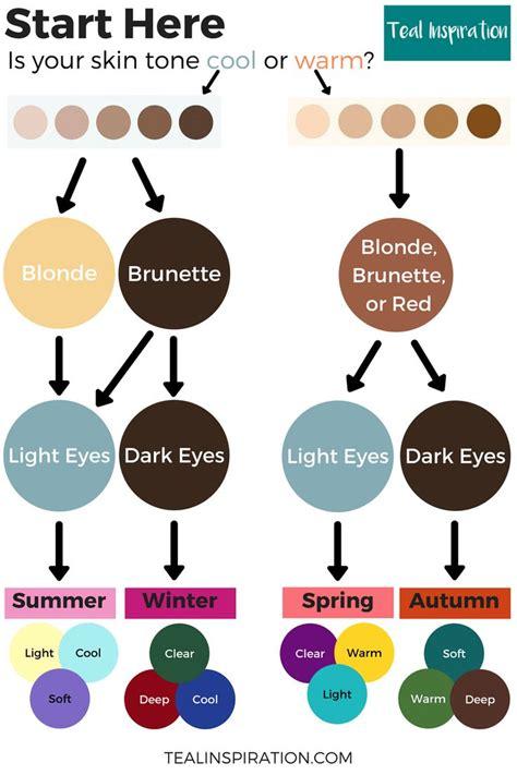 seasonal color analysis best 25 flowchart ideas on infographics