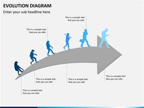 evolution powerpoint template sketchbubble