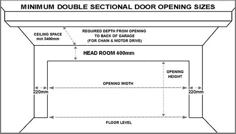 Overhead Door Dimensions Standard Garage Door Sizes Single Roller Doors Sectional Doors