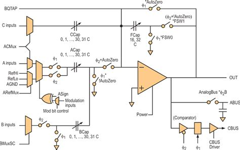 a switched capacitor emulates a dynamic microcontroller reconfiguration delivers more than 100 resource utilization