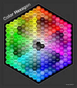 chocobo color hexagon color chart by skyjohn on deviantart
