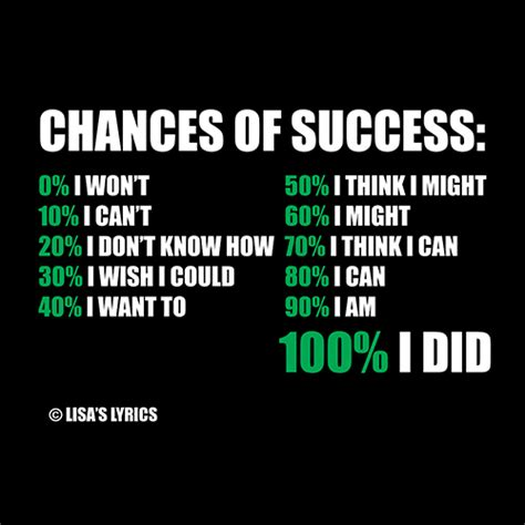 What Are The Odds Of Your Success by Chances Of Success Ilovesclothes
