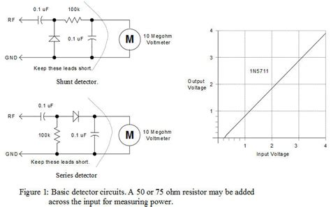 schottky diode rf detector circuit measuring rf voltages with a vom