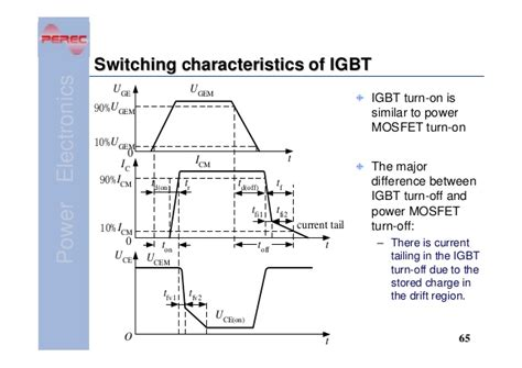 switching characteristics of power diode switching characteristics of power diode ppt 28 images power converters demystified static