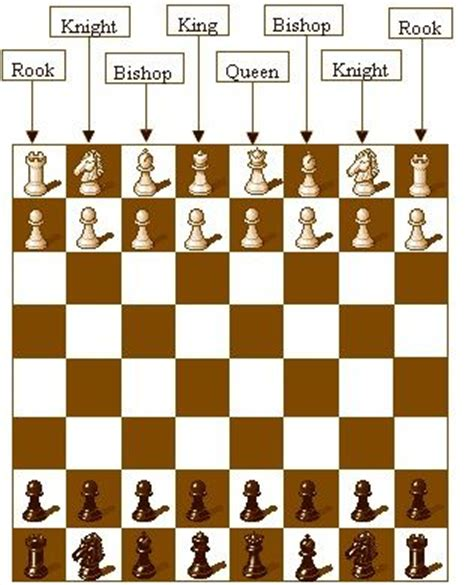 25 best ideas about chess quotes on pinterest chess
