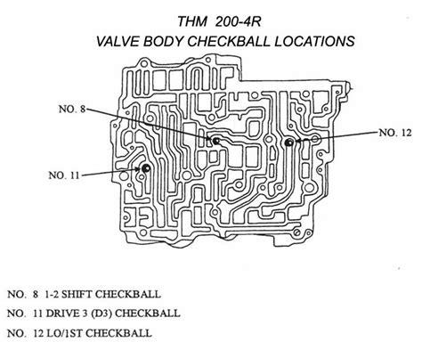 700r4 valve diagram 700r4 valve wiring diagram 700r4 connector diagram