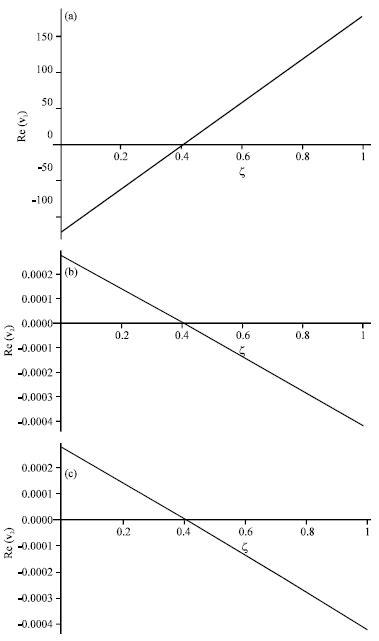 energy driven pattern formation gierer meinhardt model bifurcation analysis and pattern