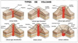 image types volcans jpg