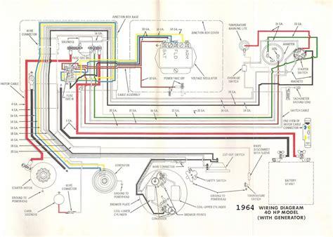 johnson 115 v4 outboard wiring diagram pdf johnson
