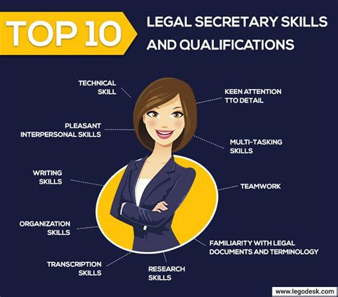 top 10 skills and qualifications legodesk