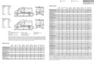 Ford Transit Specs Ford Transit Specifications Search Engine At