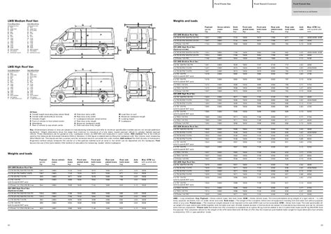 forde height ford transit dimensions by andreaclausen s