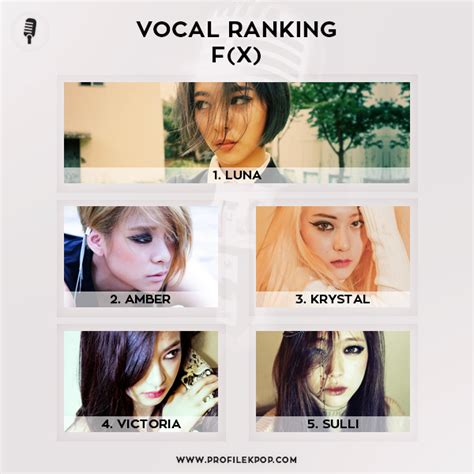 exo vocal ranking the official f amber thread borders amber sm station