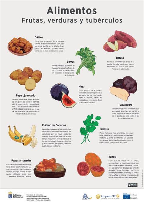 lamina alimentos frutas  verduras recursos educativos digitales