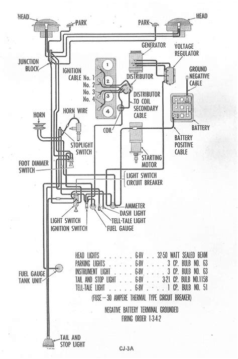 1949 willys truck wiring diagram truck free