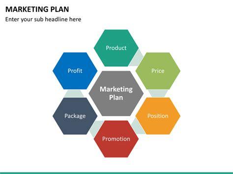 Marketing Plan Powerpoint Template Sketchbubble Brand Plan Template Ppt
