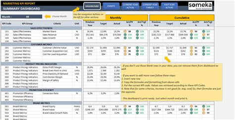 kpi assessment template 28 images kpis template