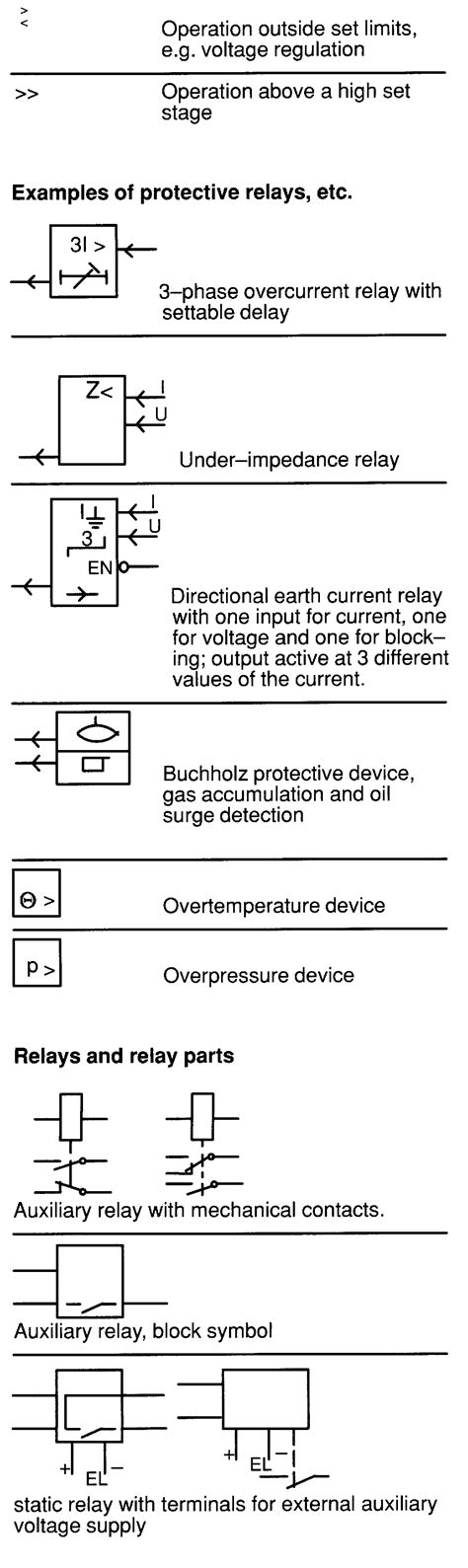 resistor symbol ieee resistor symbol ieee 28 images electronic symbol the free encyclopedia what is the symbol