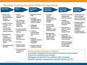 post merger integration plan template communication plan communication plan merger