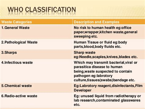 Disposal Of Kitchen Knives by Hospital Waste Management