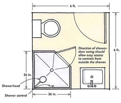 residential bathroom layouts small bathroom layouts with shower only google search